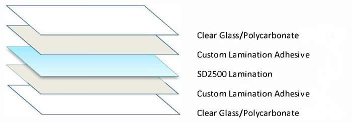 SD Glass Illustration with SD2500